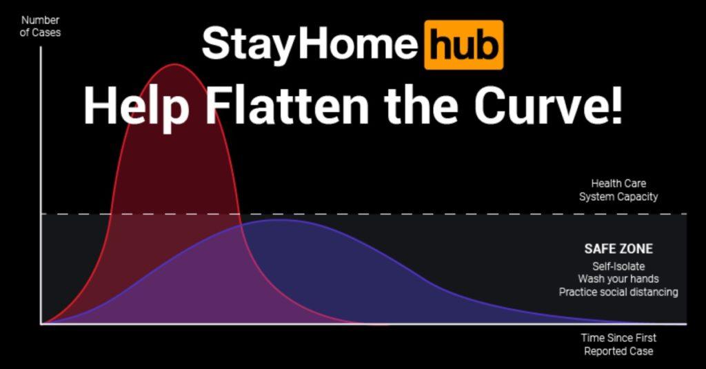 Pornhub รณรงค์ให้ทุกคนอยู่บ้านต้านโควิท-19 แจกฟรี Premium ทั่วโลก